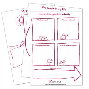 Worksheets Aged Care & Disability